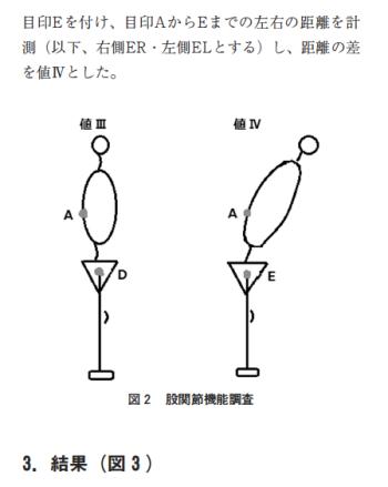 股関節由来による脊柱機能性側彎への影響の表紙