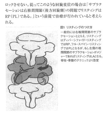 頚椎および腰椎の前方回旋変位の鑑別法と治療法の表紙