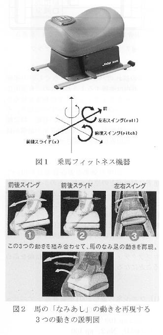 表面筋電計による乗馬療法の有効性の表紙
