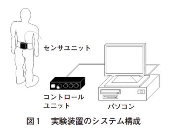 加速度センサを用いた3次元歩行解析とナンバ歩きの評価の表紙