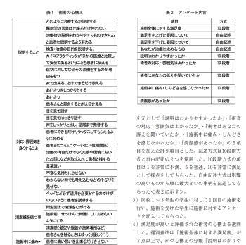 施術者の心構えと患者の満足度に関する調査の表紙