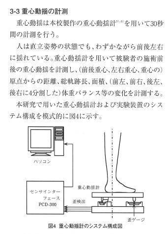 三角ブロックを用いた腸骨施術における三角筋力と重心動揺の測定の表紙