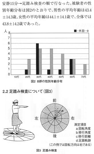 アトラス・オーソゴナル法と平衡機能の変化の表紙