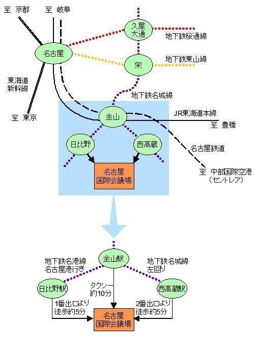 cdfmap