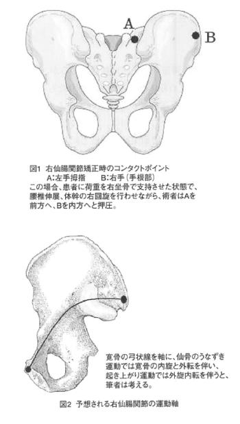 仙腸関節座位矯正法の紹介一患者荷重を用いた片側うなずき運動の誘導法一の表紙