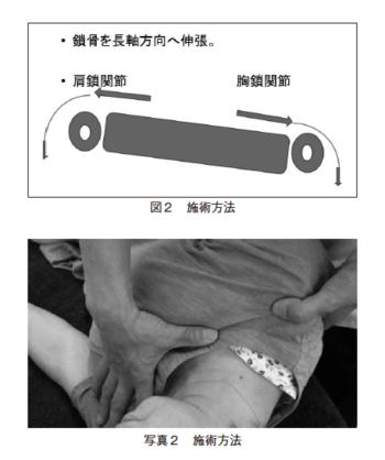 鎖骨が与える生理学的な影響についての表紙